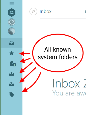 All known system folders