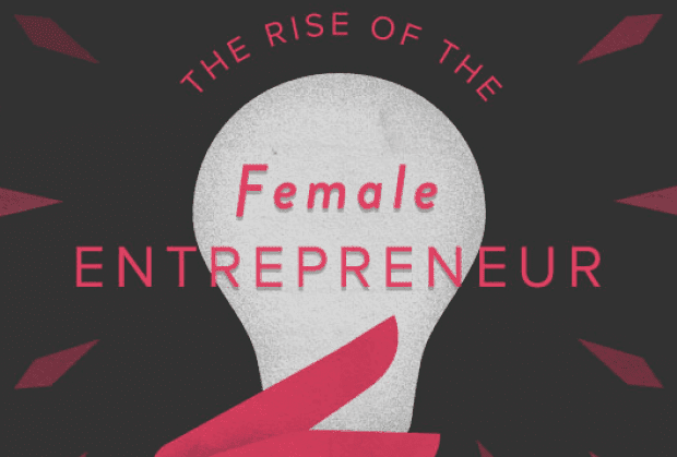Image Credit: http://vitaminw.co/entrepreneur/infographic-rise-female-entrepreneur