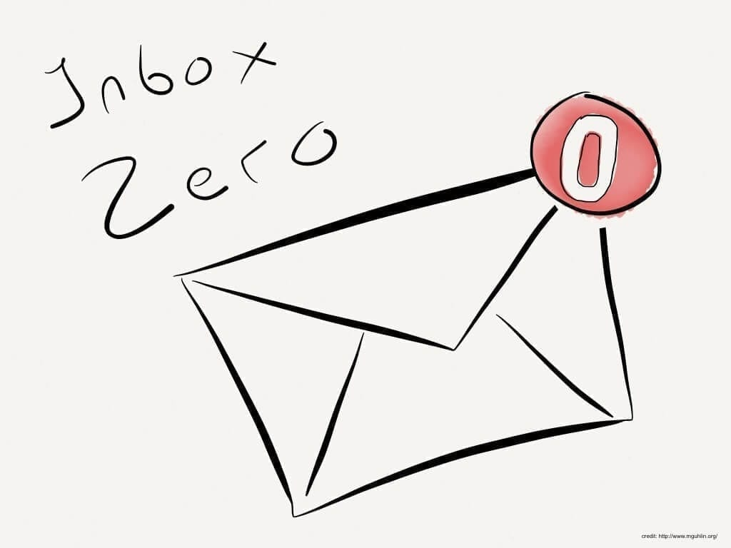 multiple email