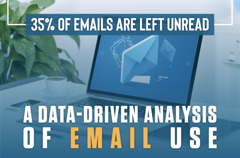 Are you wasting time on email?